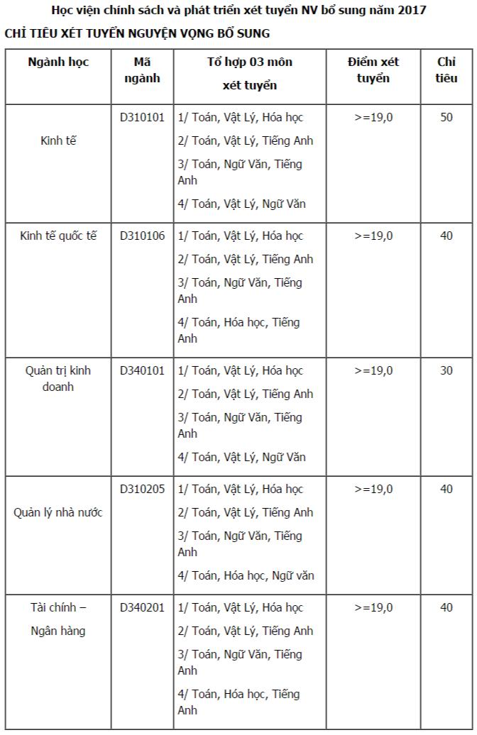 xet-tuyen-nv-bo-sung-3