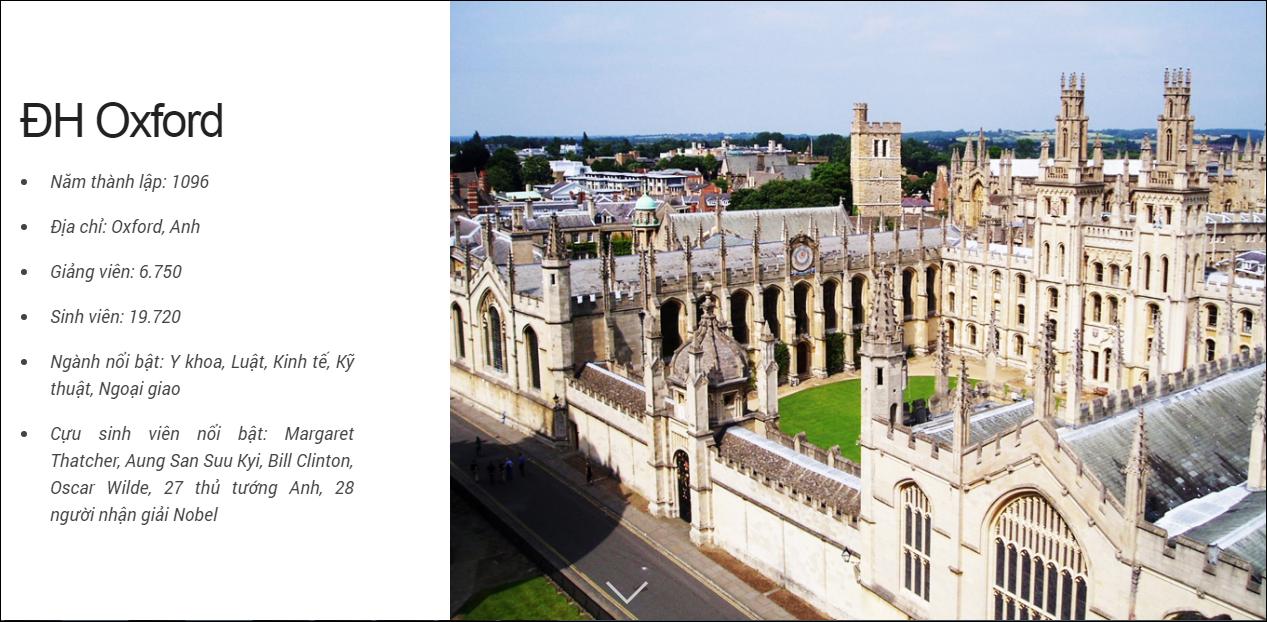 TOP 10 trường Đại học có chất lượng tốt nhất thế giới