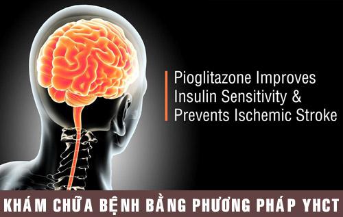 kham-chu-benh-bang-pp-yhct