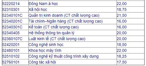 danh-sach-diem-chuan-xet-tuyen-bo-sung-cua-tat-ca-cac-truong-tren-ca-nuoc-3