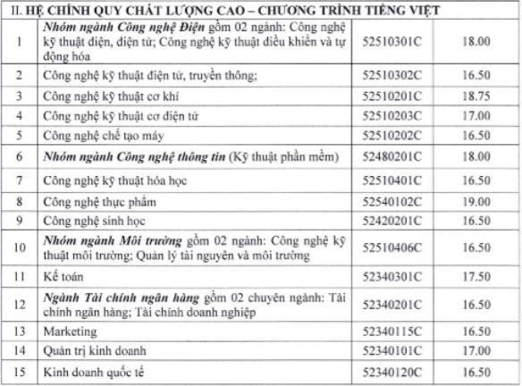 danh-sach-diem-chuan-xet-tuyen-bo-sung-cua-tat-ca-cac-truong-tren-ca-nuoc-8