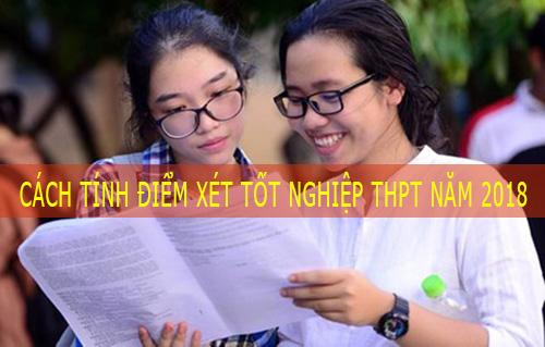Cách tính điểm liệt THPT quốc gia năm 2018