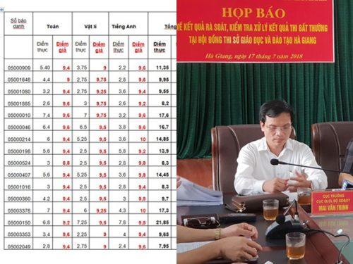 Tỉ lệ đỗ tốt nghiệp tại Hà Giang tăng sau khi nhiều thí sinh bị hạ điểm